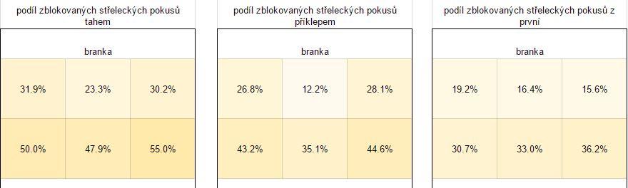 strely_BLOKY.JPG