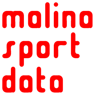Logo_Malina_Sport_Data